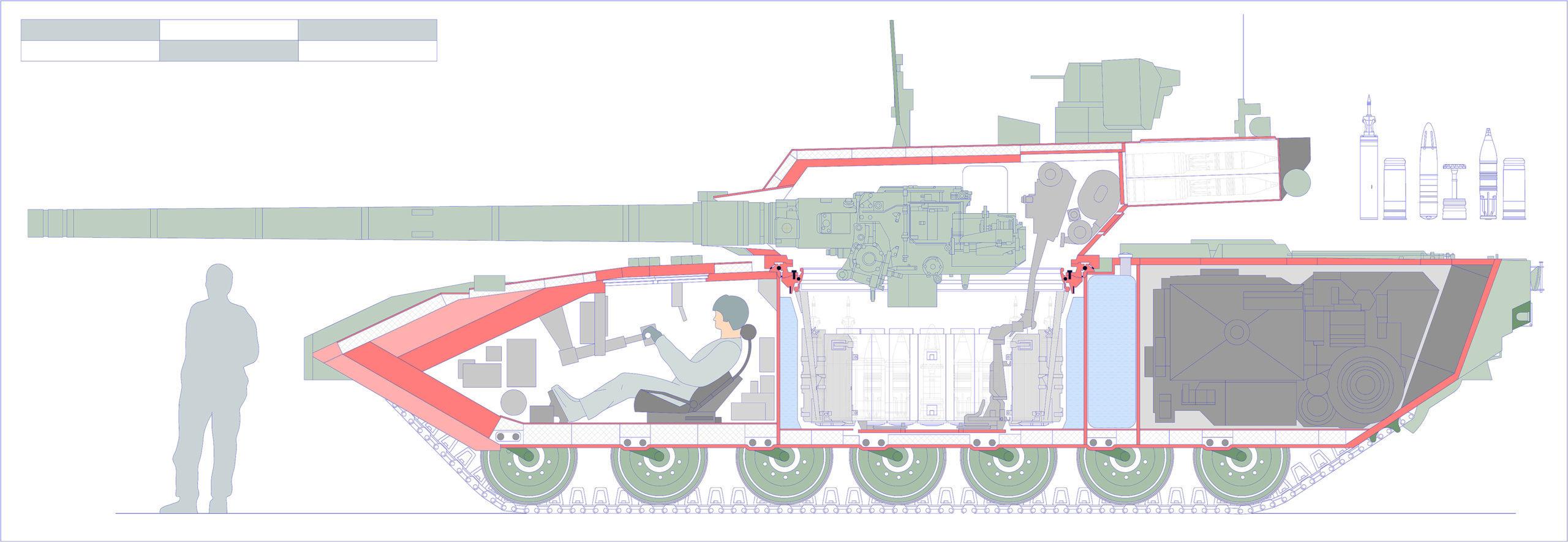 A személyzet nélküli torony és a páncélkapszula kialakítása az Armata esetében #moszkvater