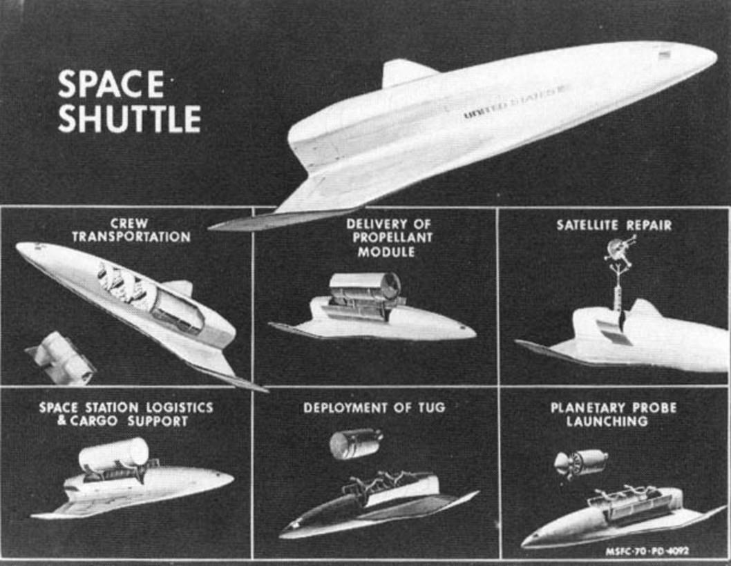 Korai koncepciók a Space Shuttle lehetséges felhasználásai módjaira #moszkvater