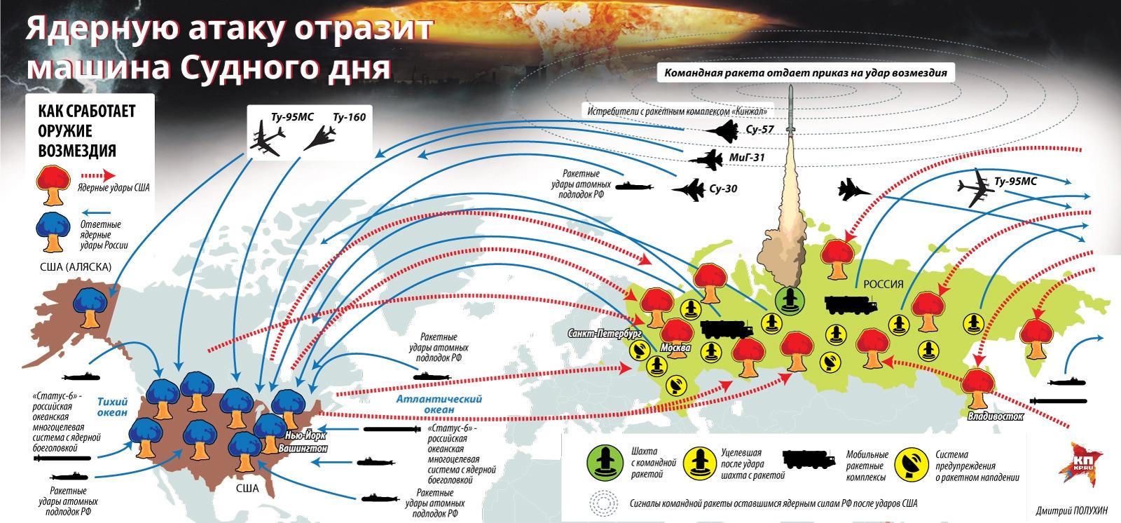 A Perimetr rendszer működése #moszkvater