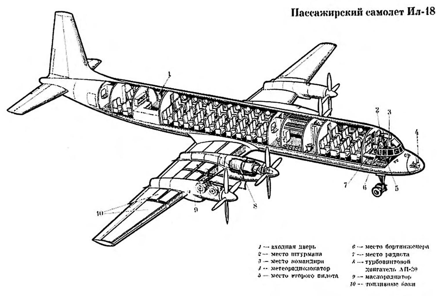 Il-18 egyik lehetséges belső elrendezése #moszkvater