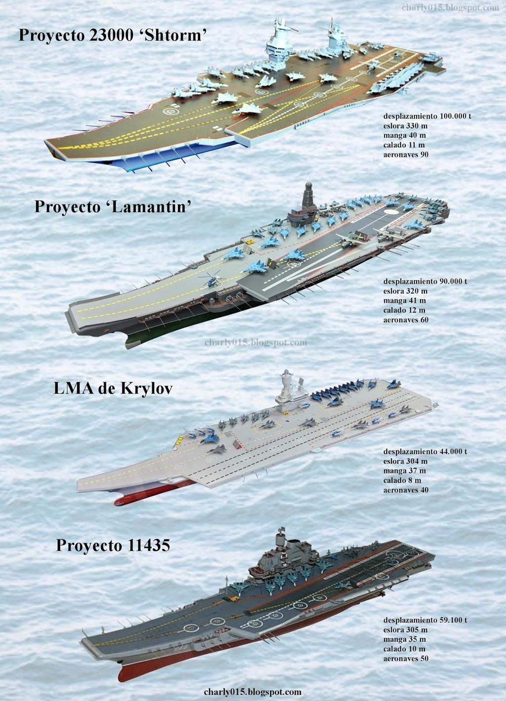 A Projekt 23000 Storm, a Projekt 11430 Lamantyin, az Admiral Kuznyecov valamint a Krilov tervezőiroda egyik hordozótervének összehasonlítása. Forrás:charly015.blogspot.com #moszkvater