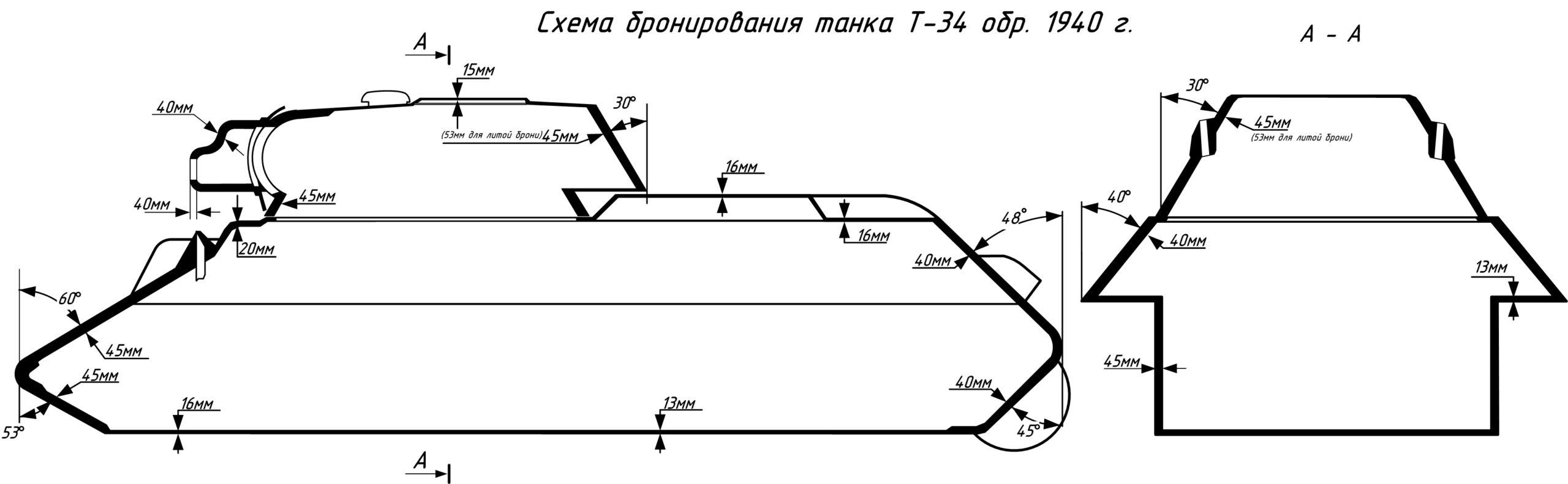 T-34 obr. 40 páncélzatának részletezése Forrás: Wikimedia #moszkvater